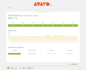 Status pagina - Detail van een service