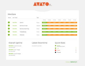 Overzicht Avayo status pagina
